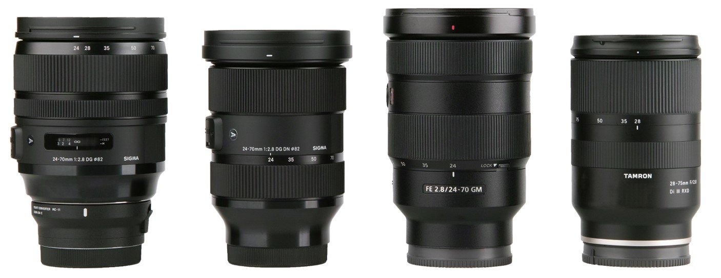 SIGMA_24-70mm_F2,8_DG_DN_Art_1