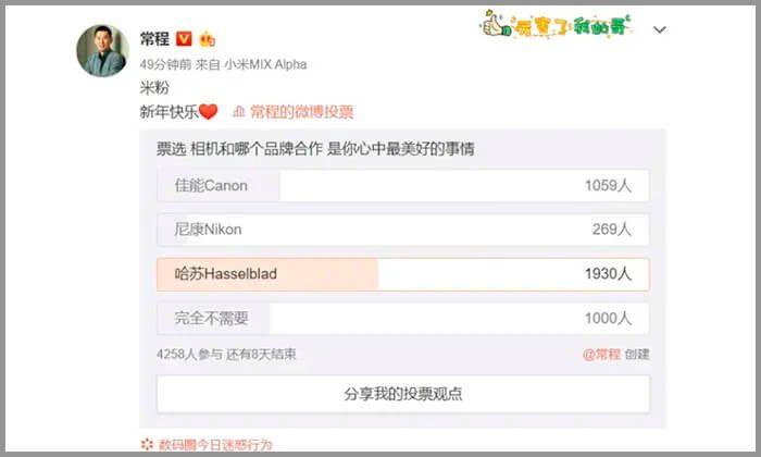Xiaomi-encuesta