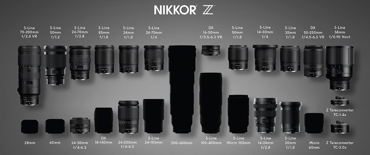 Nikon-objetivos Z