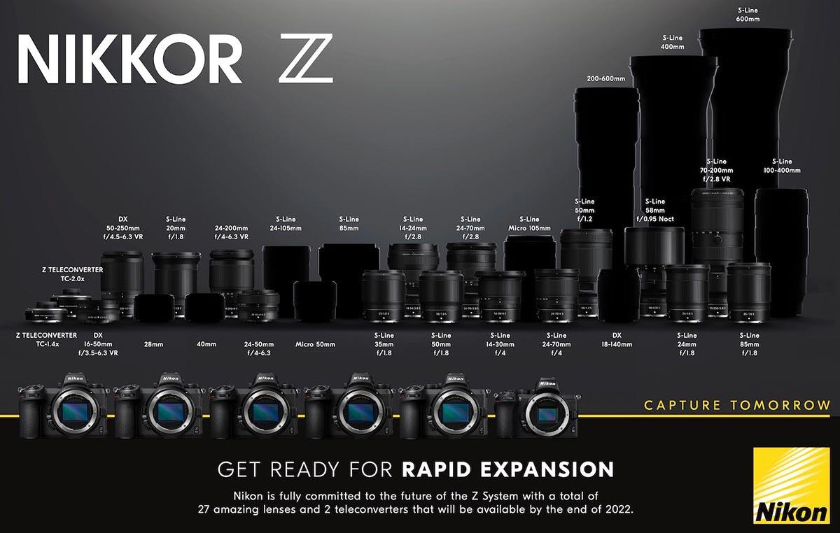 Nikon-hoja-ruta-Z-2022