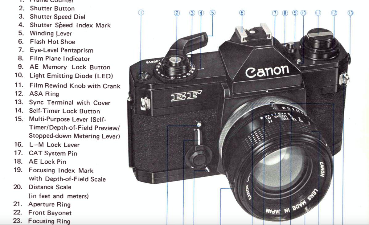 Manuales cámaras 2